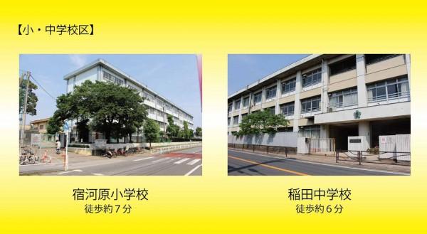 藤和登戸コープ学区