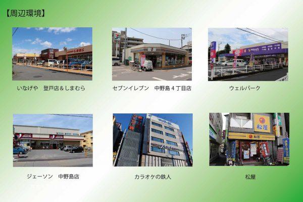 中野島AP(やおき)周辺